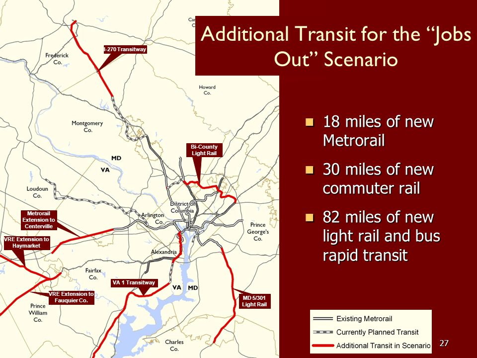 27 Additional Transit for the Jobs Out Scenario 18 miles of new Metrorail 18 miles of new Metrorail 30 miles of new commuter rail 30 miles of new comm