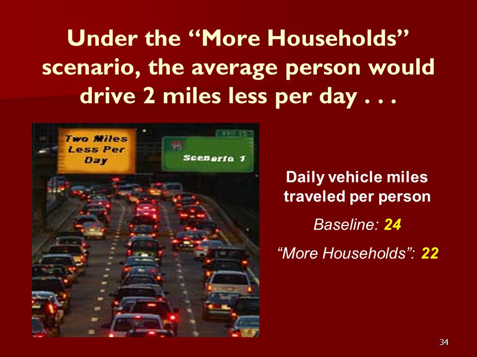 34 Under the More Households scenario, the average person would drive 2 miles less per day... Daily vehicle miles traveled per person Baseline: 24 Mor