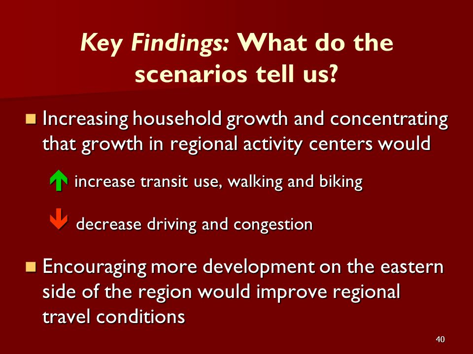 40 Key Findings: What do the scenarios tell us? Increasing household growth and concentrating that growth in regional activity centers would Increasin