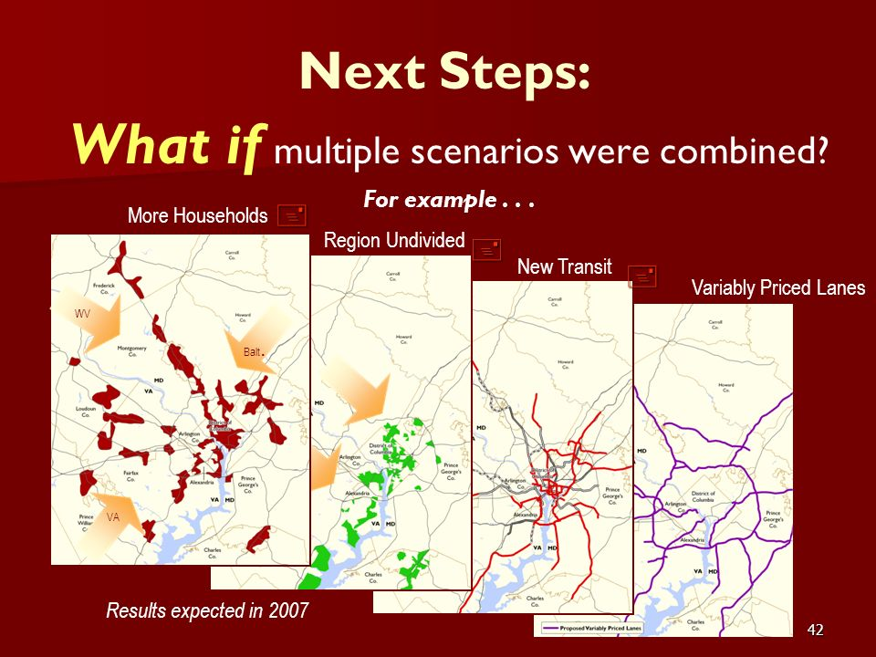 42 What if multiple scenarios were combined? For example... Next Steps: Results expected in 2007 Variably Priced Lanes + More Households Region Undivi