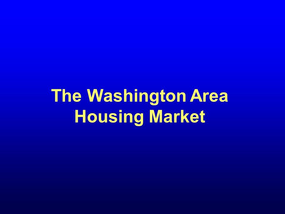 The Washington Area Housing Market