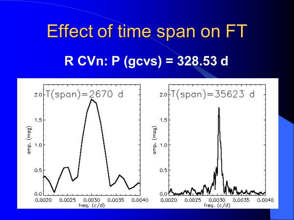 Effect of time span on FT R CVn: P (gcvs) = 328.53 d