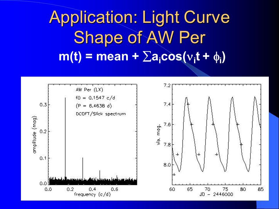 Application: Light Curve Shape of AW Per m(t) = mean + a i cos( i t + i )