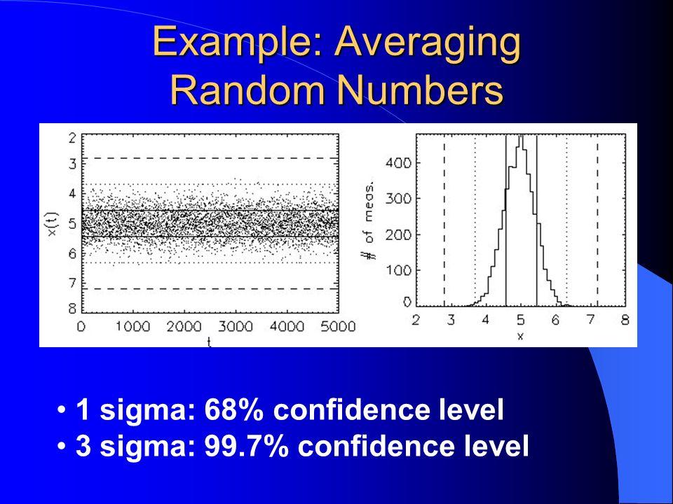 Example: Averaging Random Numbers 1 sigma: 68% confidence level 3 sigma: 99.7% confidence level
