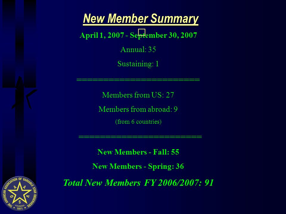 April 1, 2007 - September 30, 2007 Annual: 35 Sustaining: 1 ======================= Members from US: 27 Members from abroad: 9 (from 6 countries) ======================= New Members - Fall: 55 New Members - Spring: 36 Total New Members FY 2006/2007: 91 New Member Summary
