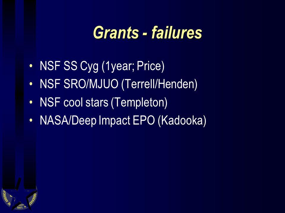 Grants - failures NSF SS Cyg (1year; Price) NSF SRO/MJUO (Terrell/Henden) NSF cool stars (Templeton) NASA/Deep Impact EPO (Kadooka)