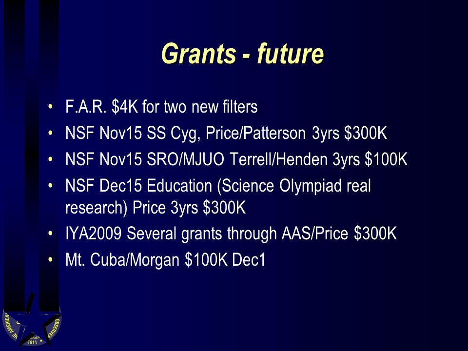 Grants - future F.A.R. $4K for two new filters NSF Nov15 SS Cyg, Price/Patterson 3yrs $300K NSF Nov15 SRO/MJUO Terrell/Henden 3yrs $100K NSF Dec15 Edu