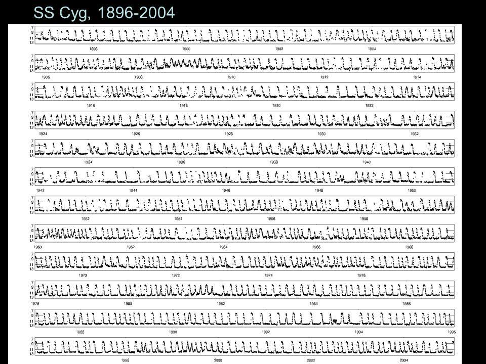 SS Cyg, 1896-2004