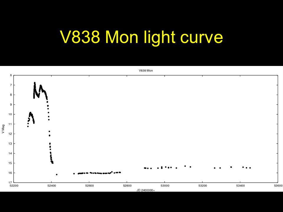 V838 Mon light curve