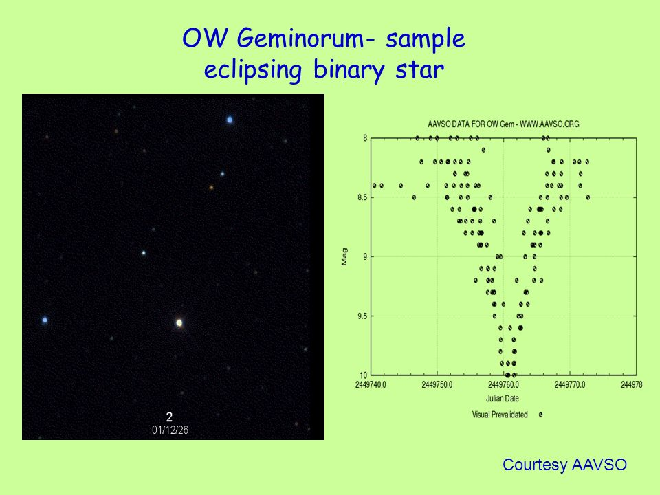 OW Geminorum- sample eclipsing binary star Courtesy AAVSO