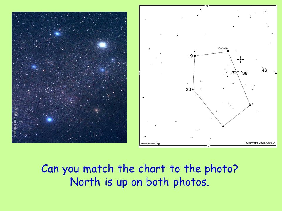 Can you match the chart to the photo? North is up on both photos.