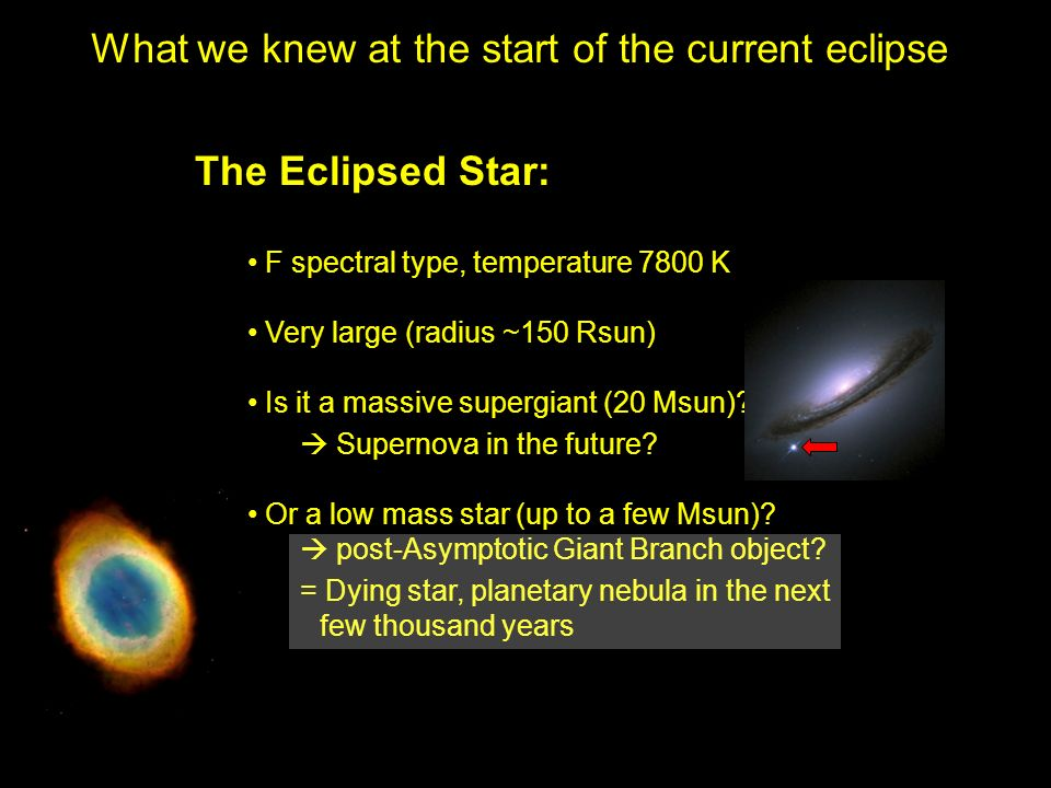 What we knew at the start of the current eclipse The Eclipsed Star: F spectral type, temperature 7800 K Very large (radius ~150 Rsun) Is it a massive supergiant (20 Msun).