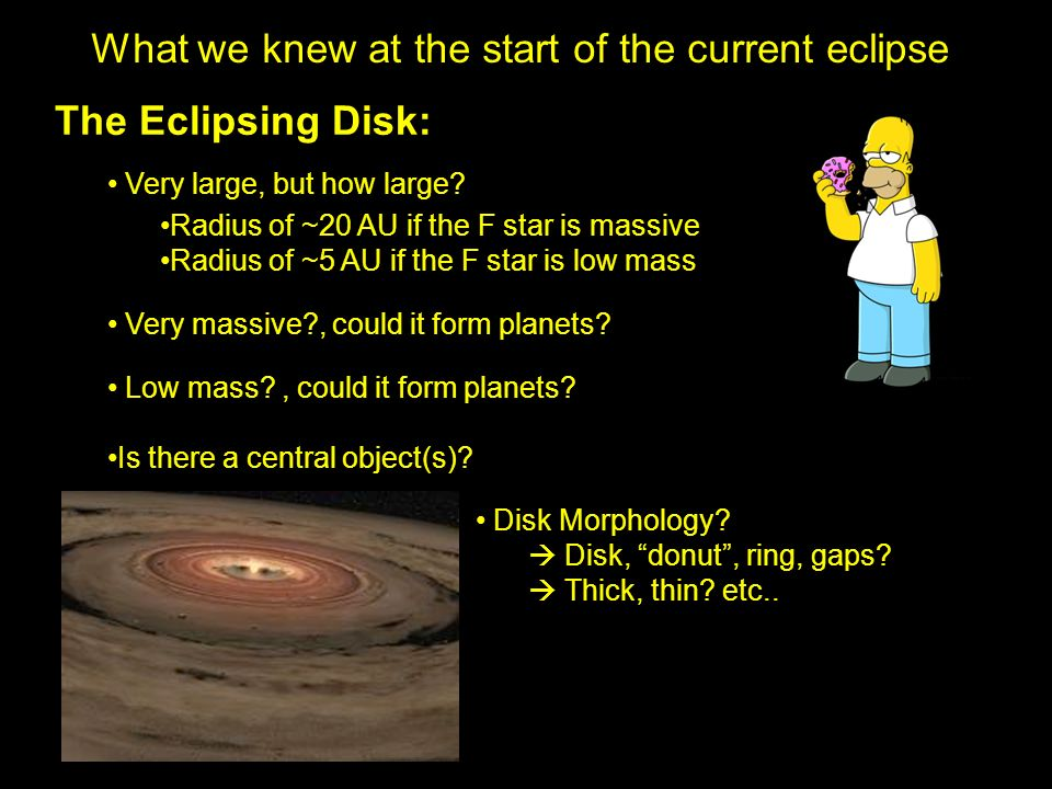 The Eclipsing Disk: Very large, but how large.