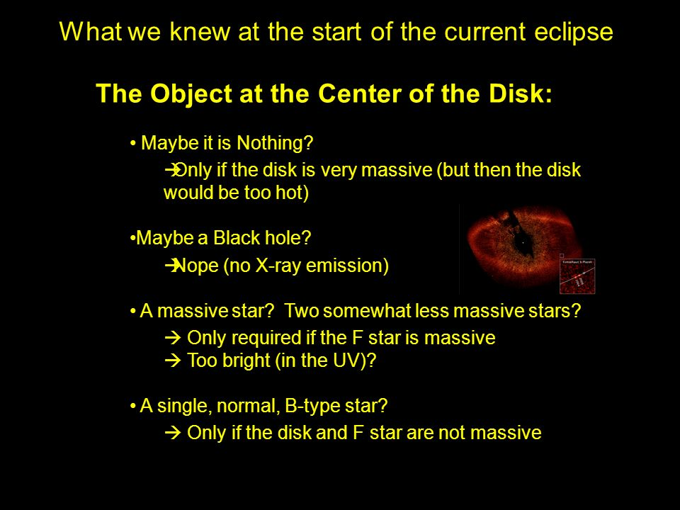 The Object at the Center of the Disk: Maybe it is Nothing? Only if the disk is very massive (but then the disk would be too hot) Maybe a Black hole? N