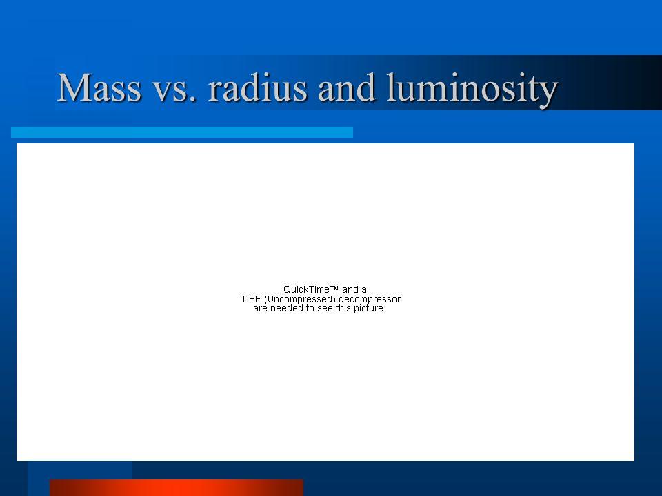 Mass vs. radius and luminosity