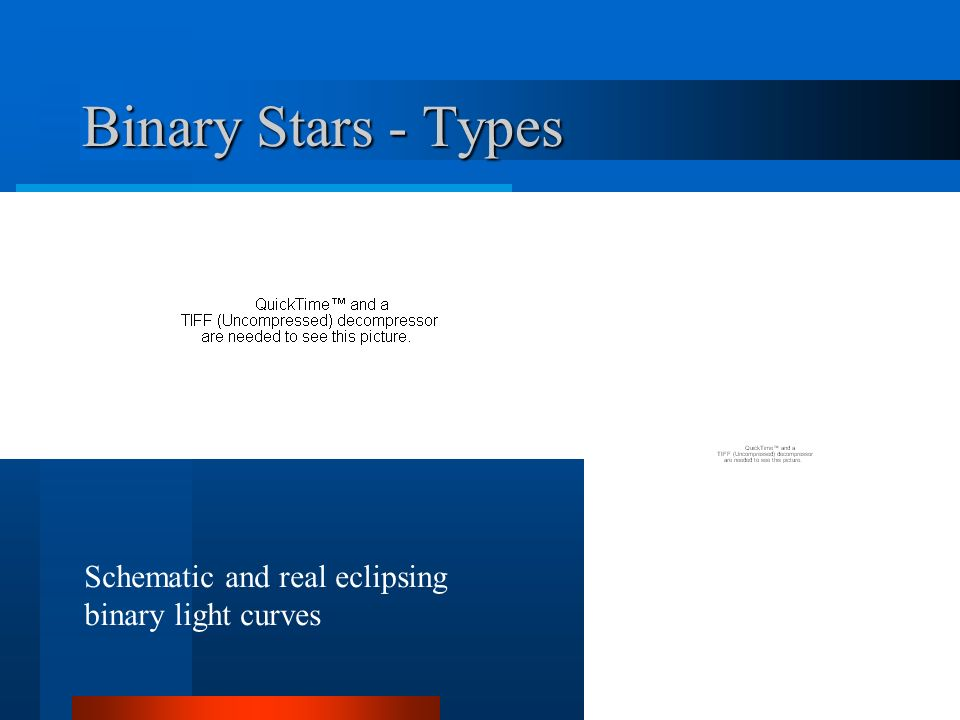 Binary Stars - Types Spectral variations over time due to the binary nature of this star