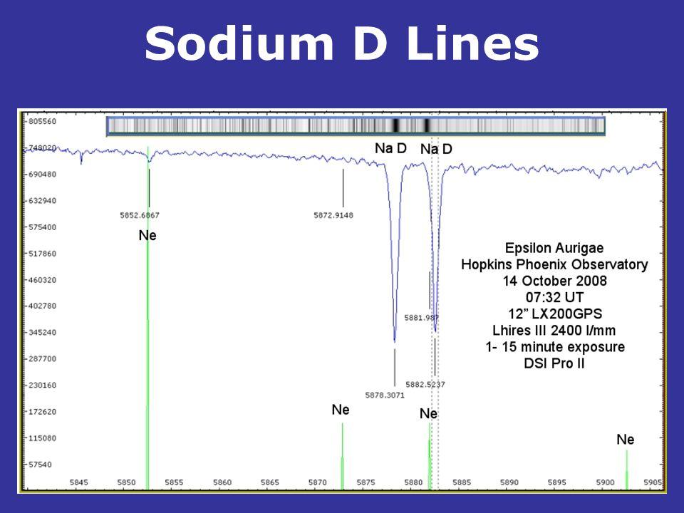 Sodium D Lines.