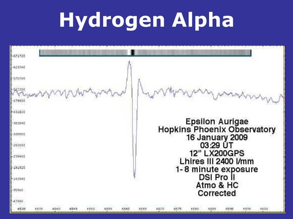 Hydrogen Alpha.
