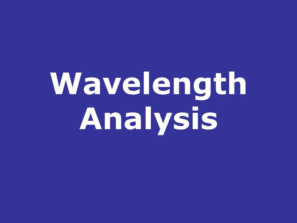 Wavelength Analysis