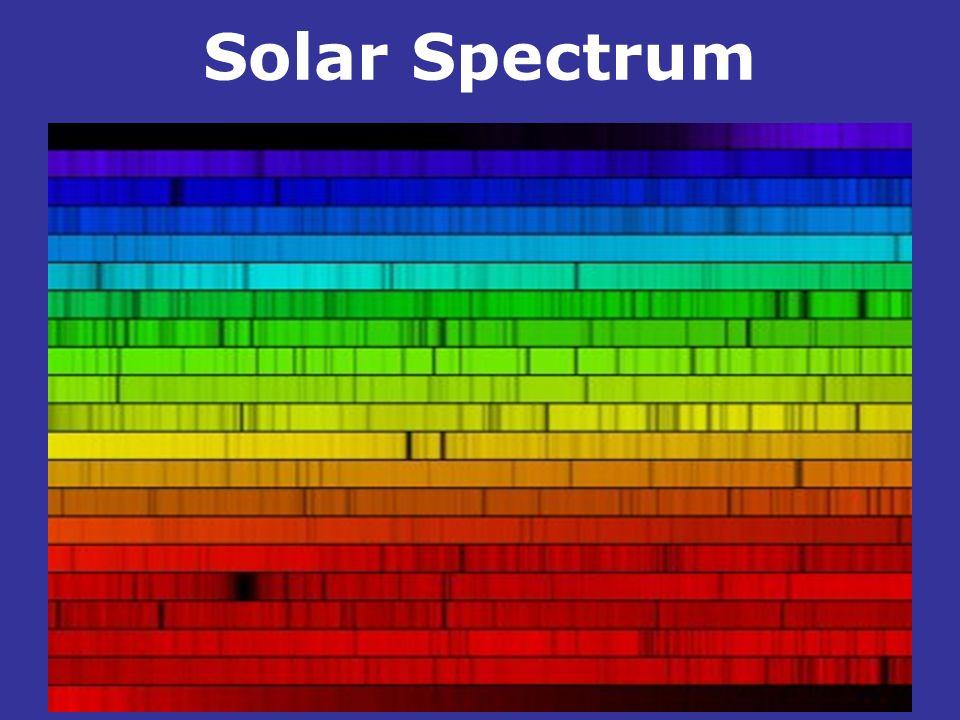 Solar Spectrum.
