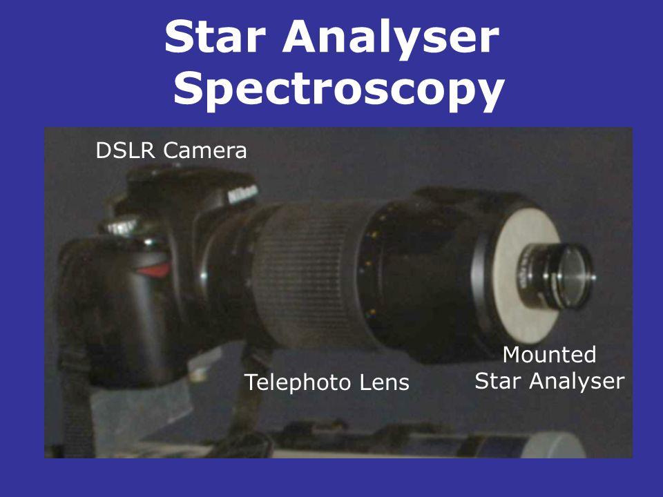 Star Analyser Spectroscopy. DSLR Camera Telephoto Lens Mounted Star Analyser