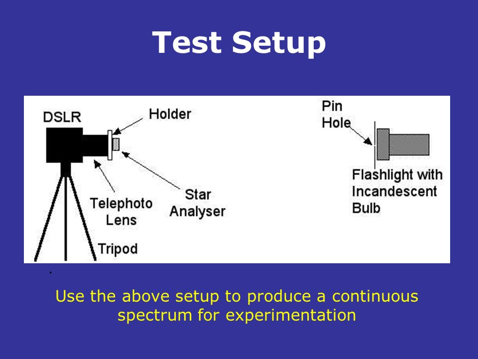 . Test Setup Use the above setup to produce a continuous spectrum for experimentation.