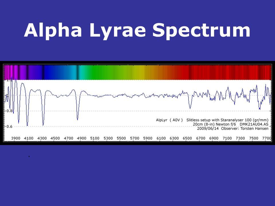 Alpha Lyrae Spectrum. Raw Spectrum