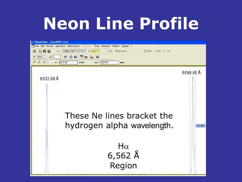 Neon Line Profile. These Ne lines bracket the hydrogen alpha wavelength. H 6,562 Å Region