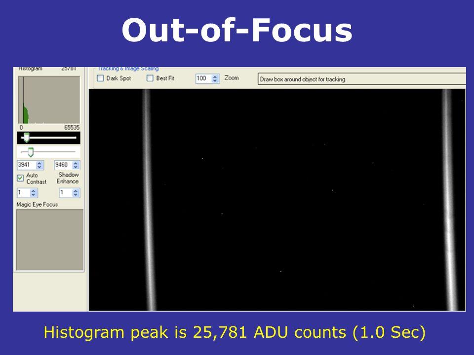 Out-of-Focus. Histogram peak is 25,781 ADU counts (1.0 Sec)