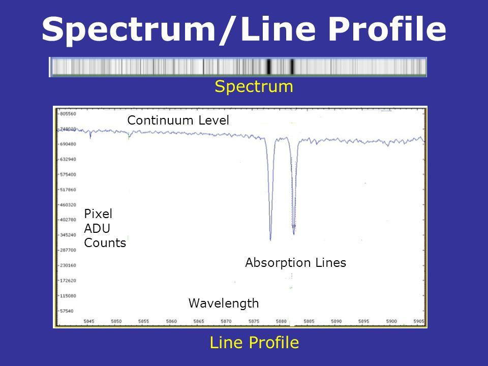 Spectrum/Line Profile Line Profile Spectrum Continuum Level Absorption Lines Wavelength Pixel ADU Counts