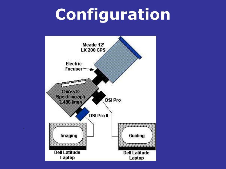 Configuration.