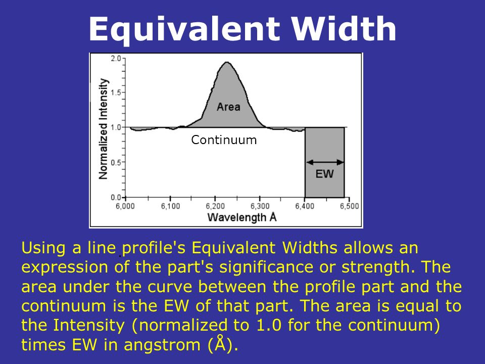 Equivalent Width. Using a line profile's Equivalent Widths allows an expression of the part's significance or strength. The area under the curve betwe