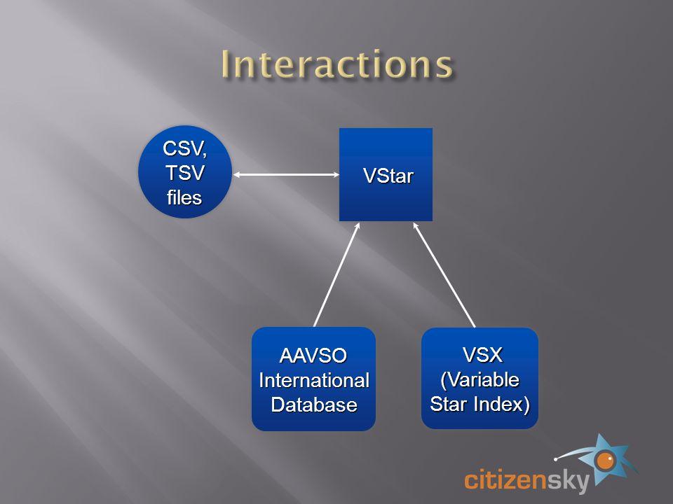 VStar VStar AAVSO International Database VSX VSX (Variable Star Index) VSX VSX (Variable Star Index) CSV, TSV files