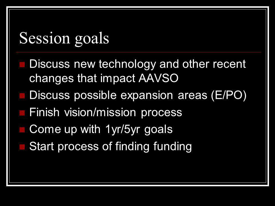 Session goals Discuss new technology and other recent changes that impact AAVSO Discuss possible expansion areas (E/PO) Finish vision/mission process Come up with 1yr/5yr goals Start process of finding funding