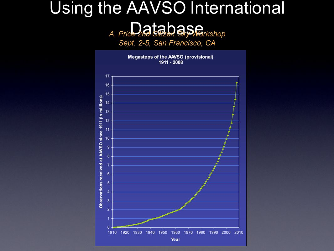 Using the AAVSO International Database A.Price 2nd Citizen Sky Workshop Sept.