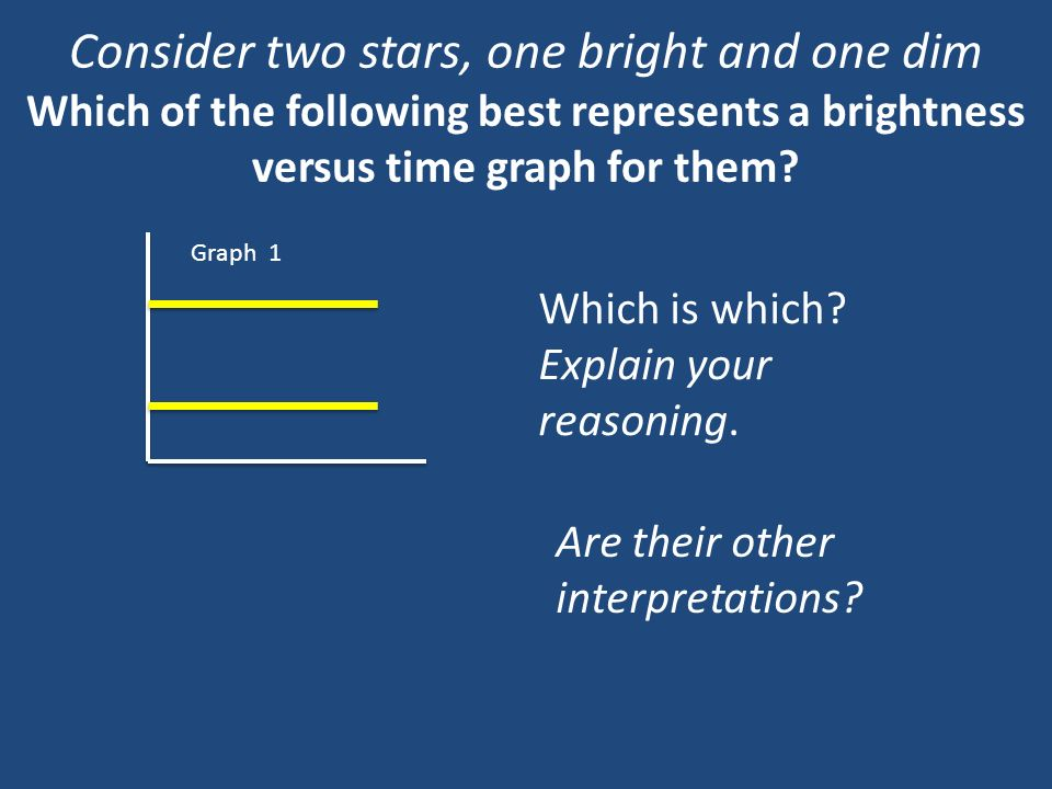 Graph 1 Which is which? Explain your reasoning. Are their other interpretations? Consider two stars, one bright and one dim Which of the following bes