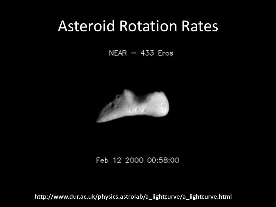 Asteroid Rotation Rates http://www.dur.ac.uk/physics.astrolab/a_lightcurve/a_lightcurve.html