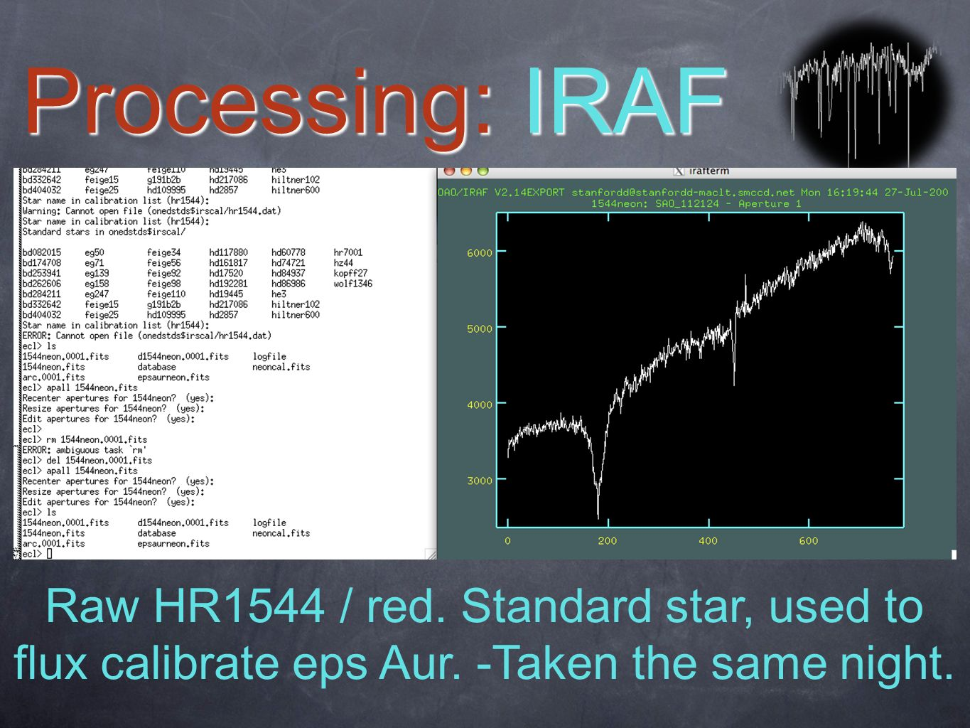 Raw HR1544 / red. Standard star, used to flux calibrate eps Aur.