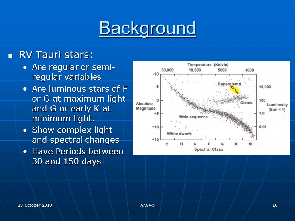 30 October 2010 AAVSO 10 Background RV Tauri stars: RV Tauri stars: Are regular or semi- regular variablesAre regular or semi- regular variables Are luminous stars of F or G at maximum light and G or early K at minimum light.Are luminous stars of F or G at maximum light and G or early K at minimum light.