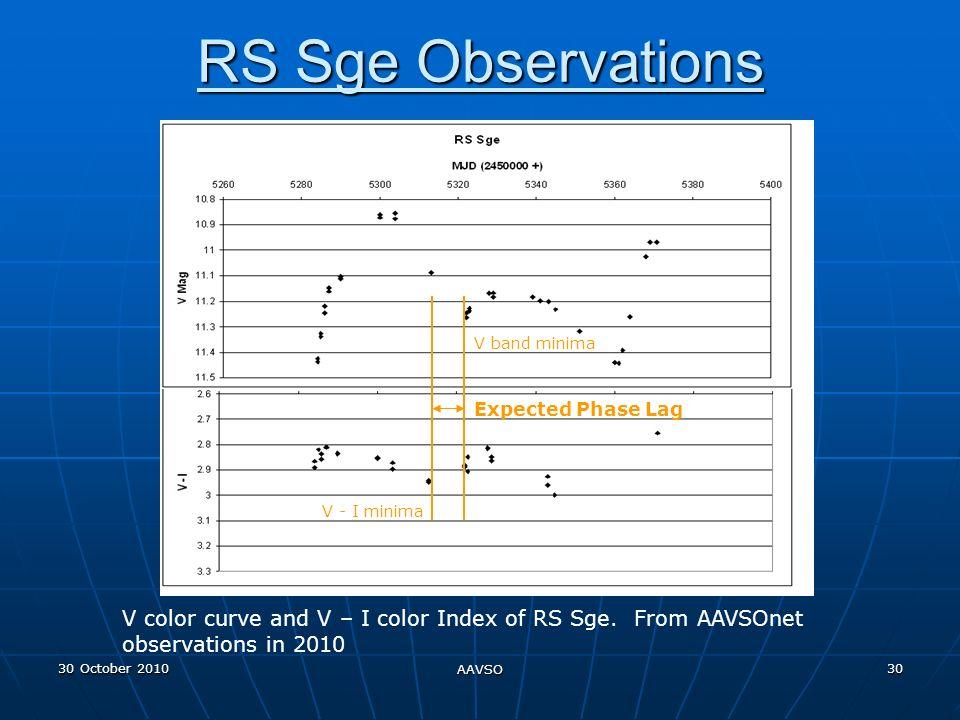 30 October 2010 AAVSO 30 RS Sge Observations V color curve and V – I color Index of RS Sge.