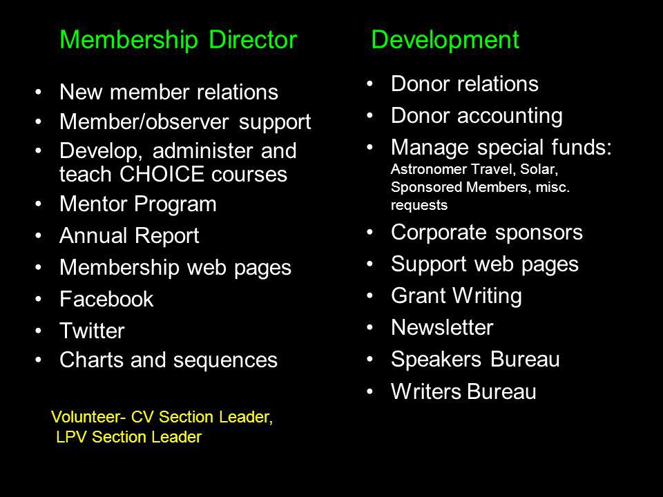 Membership Director Development Officer Donor relations Donor accounting Manage special funds: Astronomer Travel, Solar, Sponsored Members, misc. requ