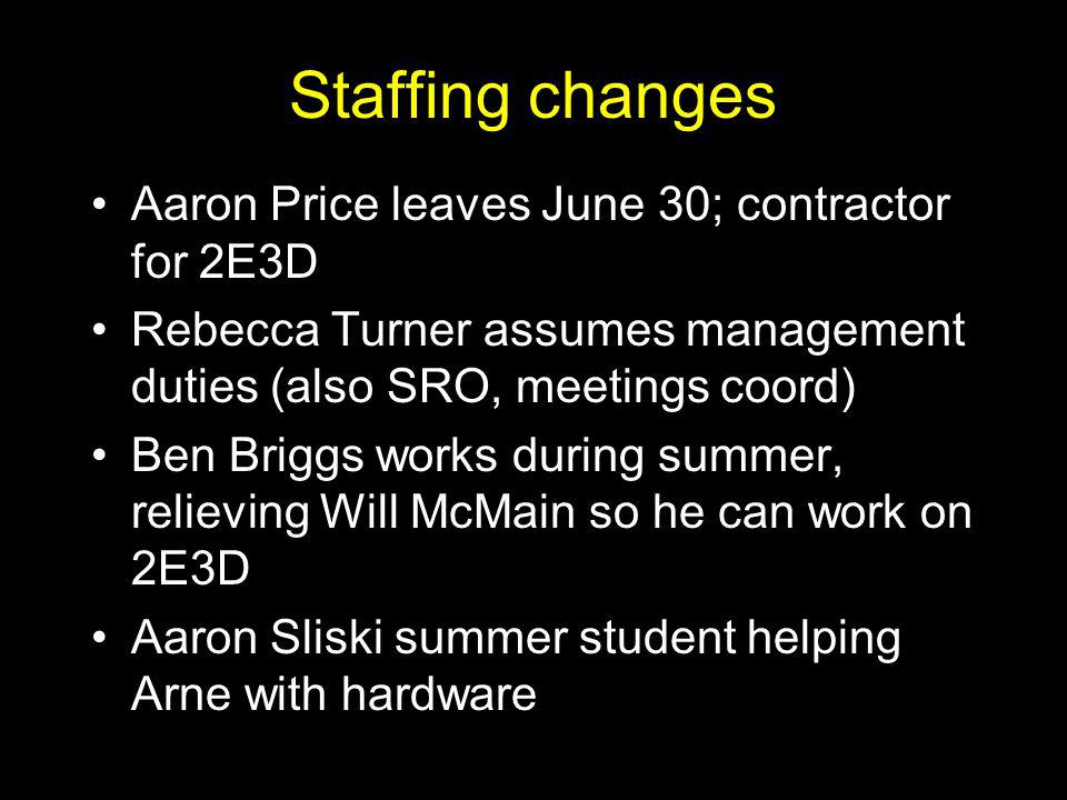 Staffing changes Aaron Price leaves June 30; contractor for 2E3D Rebecca Turner assumes management duties (also SRO, meetings coord) Ben Briggs works
