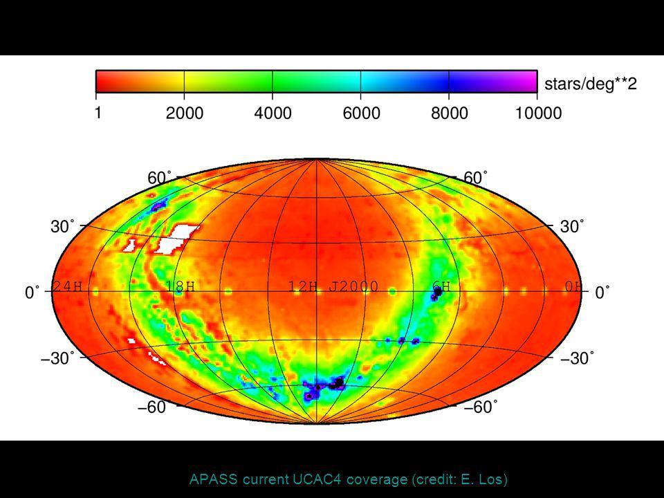 APASS current UCAC4 coverage (credit: E. Los)
