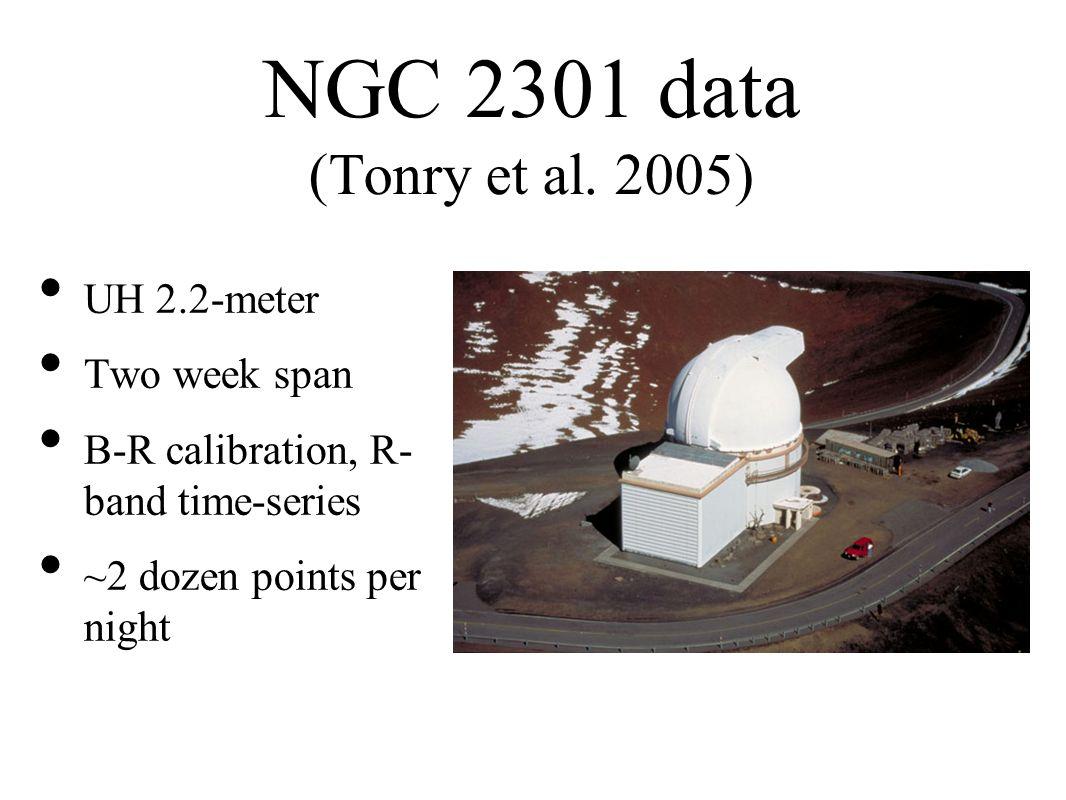 NGC 2301 data (Tonry et al.