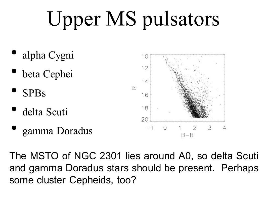 Upper MS pulsators alpha Cygni beta Cephei SPBs delta Scuti gamma Doradus The MSTO of NGC 2301 lies around A0, so delta Scuti and gamma Doradus stars should be present.