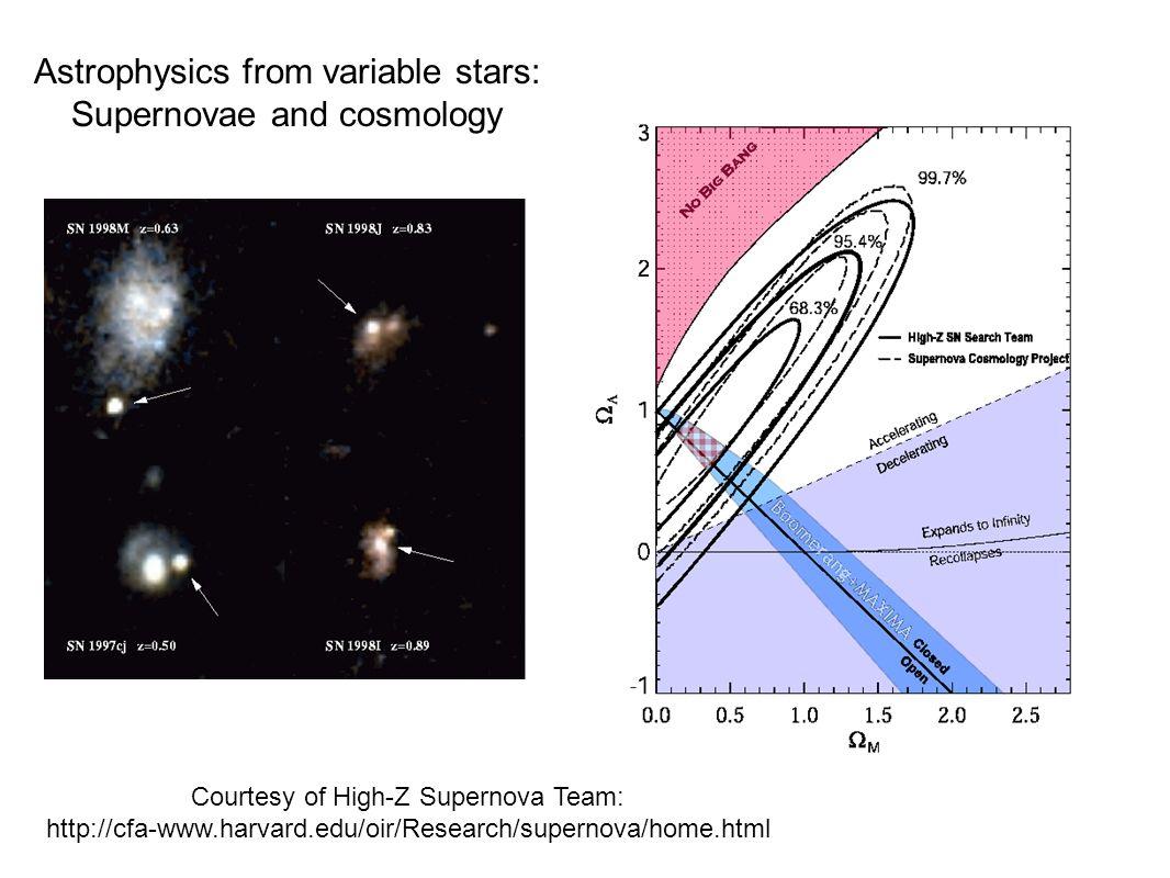 Astrophysics from variable stars: Supernovae and cosmology Courtesy of High-Z Supernova Team: http://cfa-www.harvard.edu/oir/Research/supernova/home.html