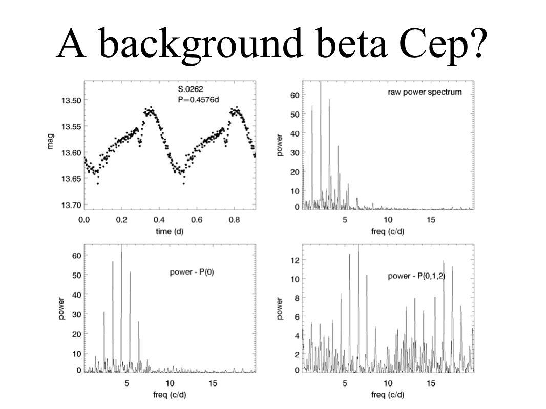 A background beta Cep