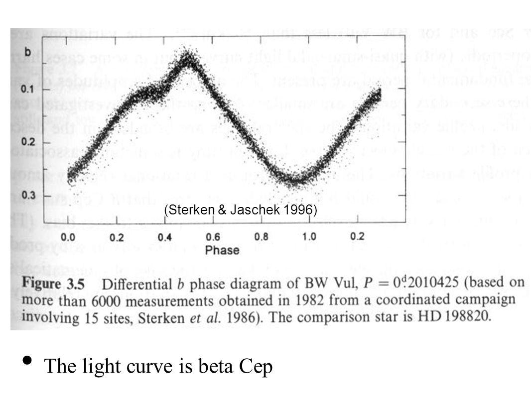 The star is a few magnitudes fainter than the MSTO (B-R) ~ +1.5 But...