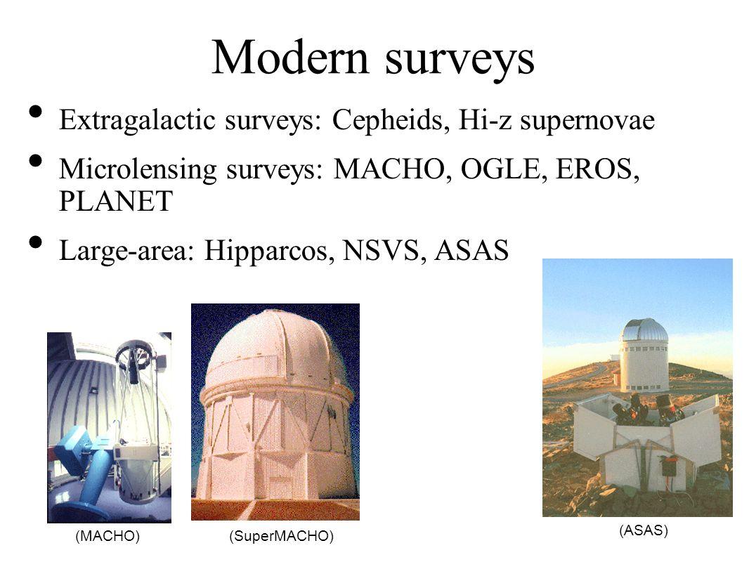 Modern surveys Extragalactic surveys: Cepheids, Hi-z supernovae Microlensing surveys: MACHO, OGLE, EROS, PLANET Large-area: Hipparcos, NSVS, ASAS (MACHO)(SuperMACHO) (ASAS)