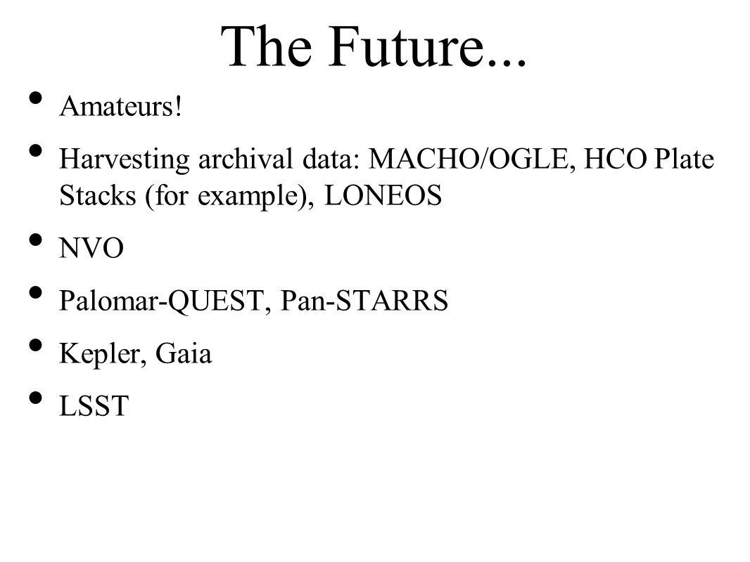 The Future... Amateurs.